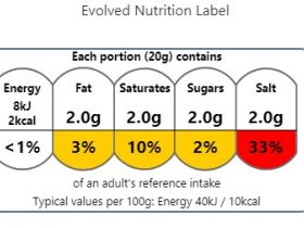 Food-multinationals trekken stekker uit Evolved Nutrition Label